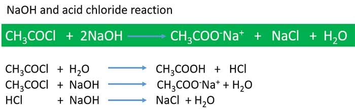 Carboxylic acid chloride preparing, reactions,physical