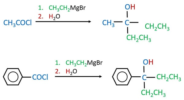 Carboxylic acid chloride preparing, reactions,physical properties