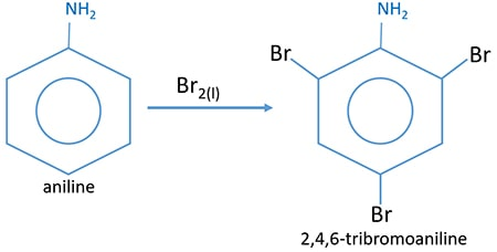 mechanism of 2 4 6 tribromoaniline from aniline