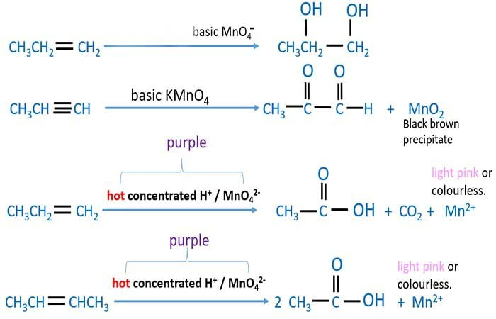 oxidation of alkene and alkyne organic chemistry