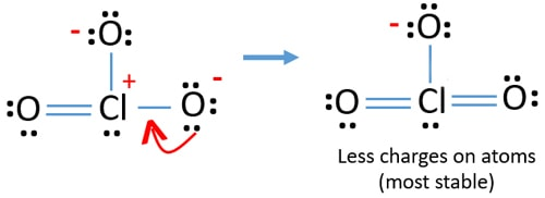 Chapter 9 Section E Violations of the Octet Rule  |Clo Lewis Structure