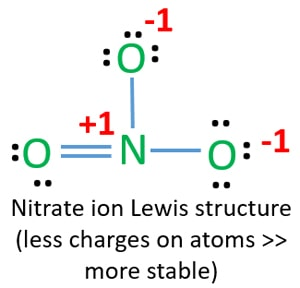 Lewis Structure Of No3 Nitrate Ion